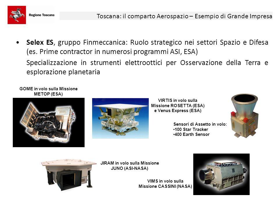 Toscana: il comparto Aerospazio – Esempio di Grande Impresa