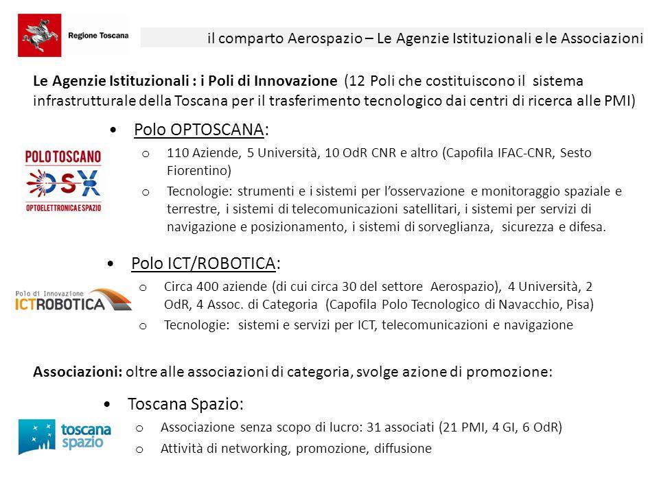 Polo OPTOSCANA: Polo ICT/ROBOTICA: Toscana Spazio: