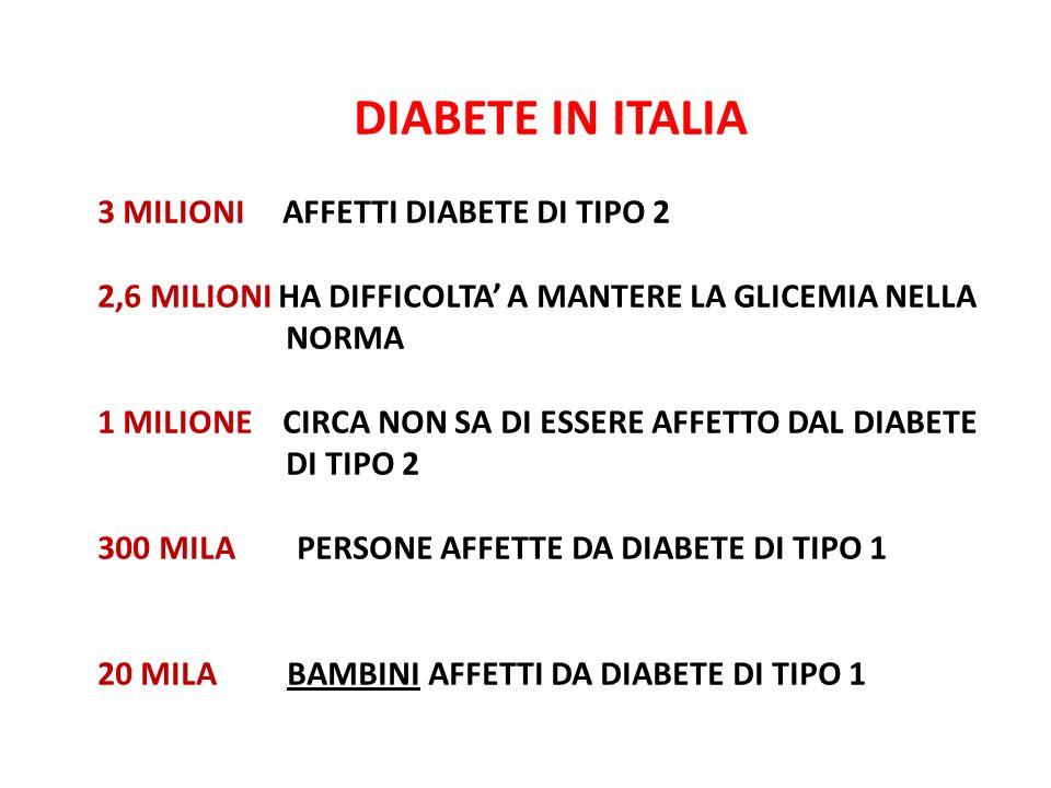 DIABETE IN ITALIA 3 MILIONI AFFETTI DIABETE DI TIPO 2