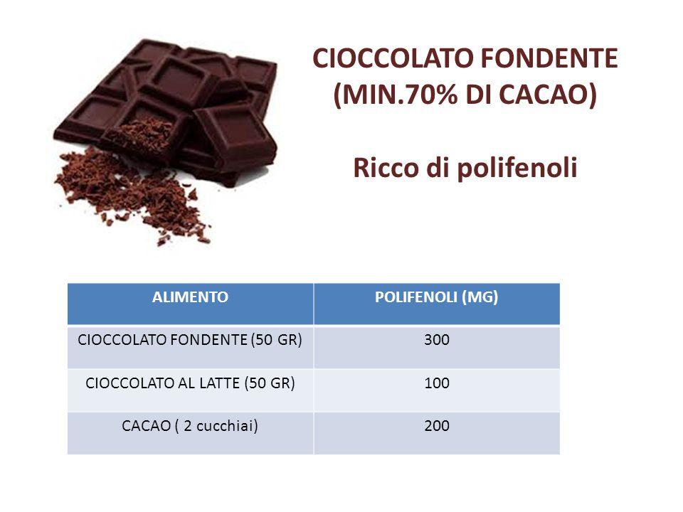 CIOCCOLATO FONDENTE (MIN.70% DI CACAO) Ricco di polifenoli