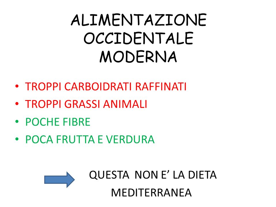 ALIMENTAZIONE OCCIDENTALE MODERNA