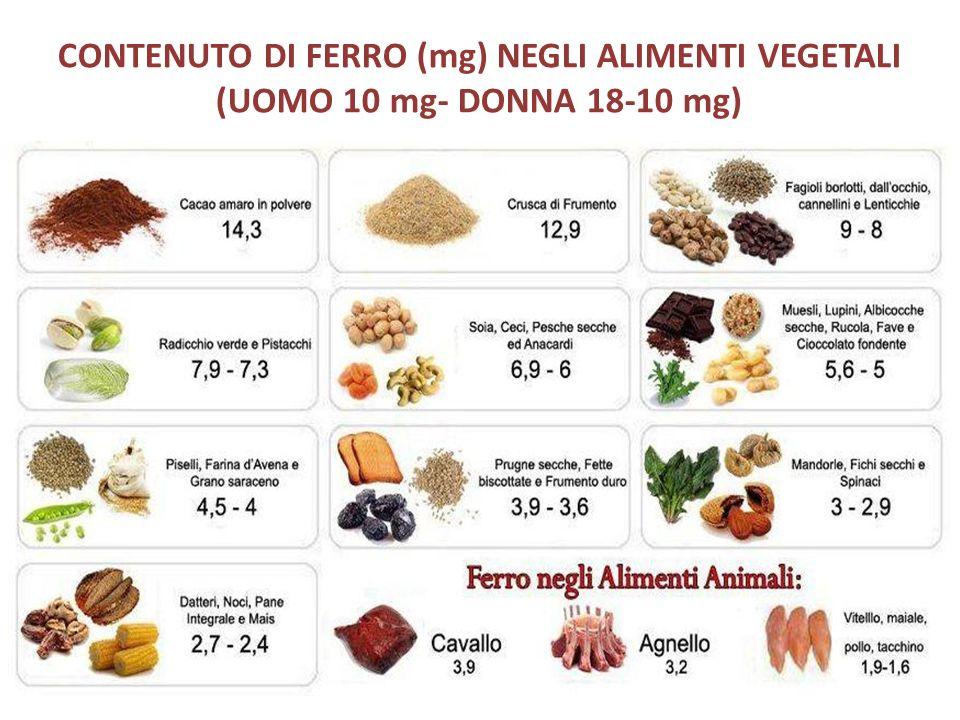 CONTENUTO DI FERRO (mg) NEGLI ALIMENTI VEGETALI