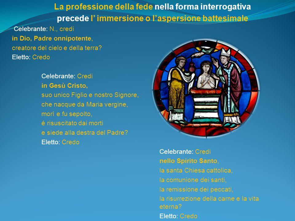La professione della fede nella forma interrogativa