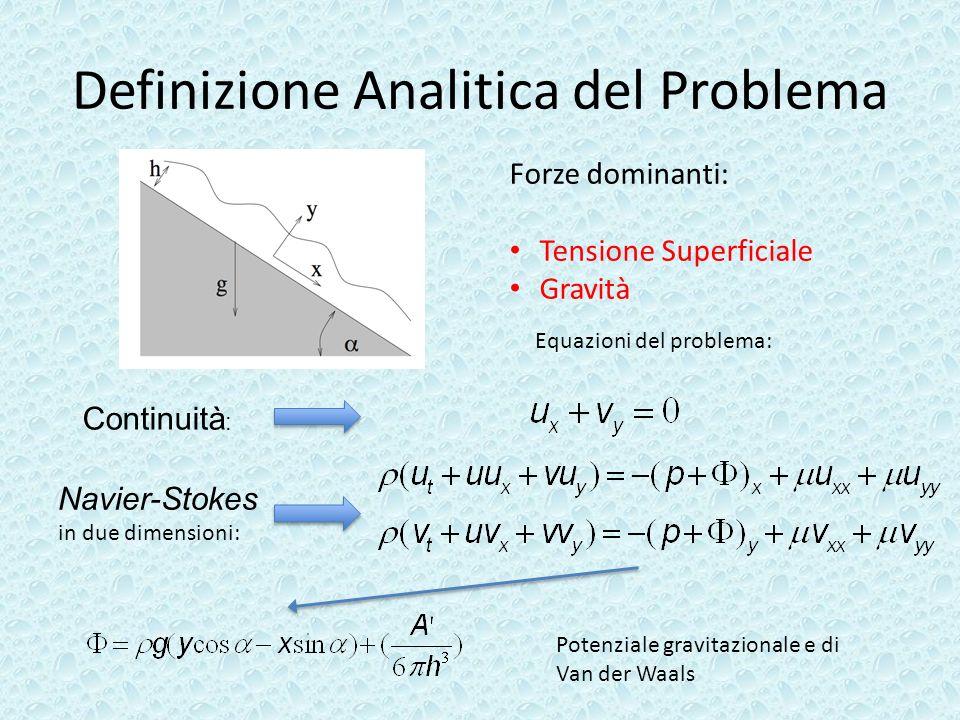 Definizione Analitica del Problema