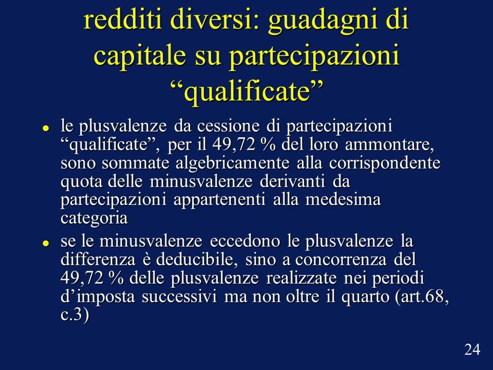 redditi diversi: guadagni di capitale su partecipazioni qualificate