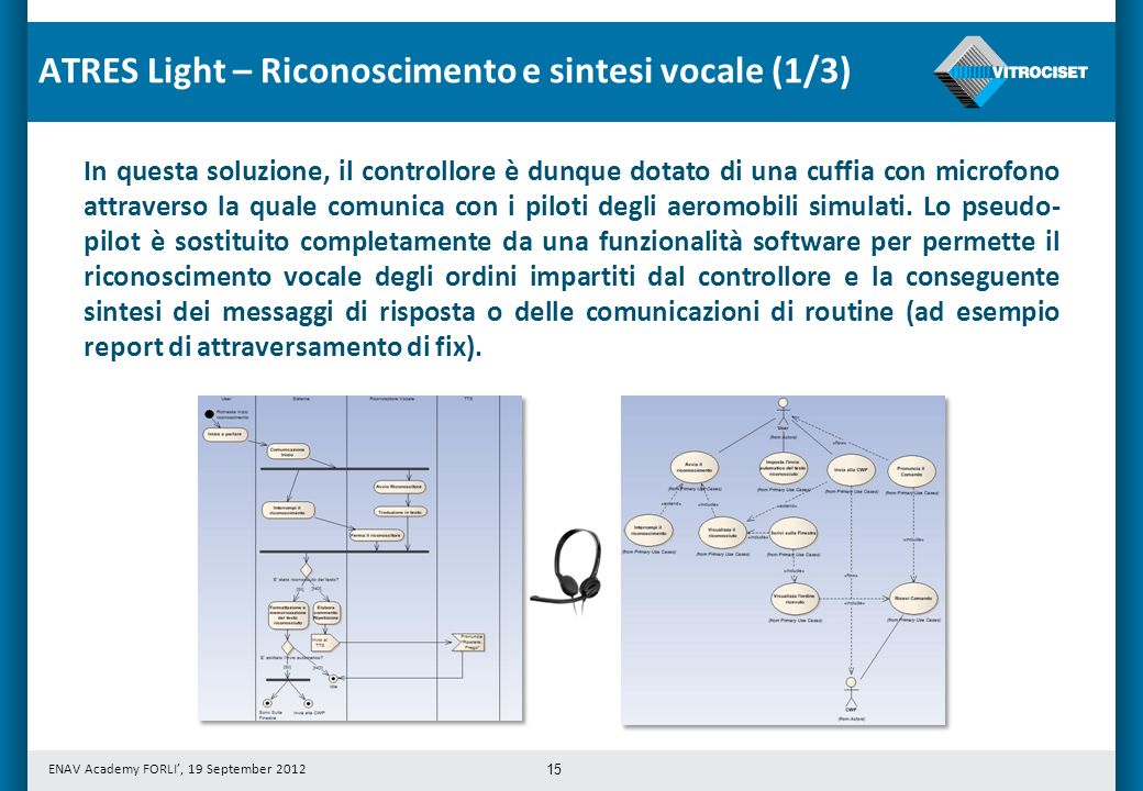 ATRES Light – Riconoscimento e sintesi vocale (1/3)