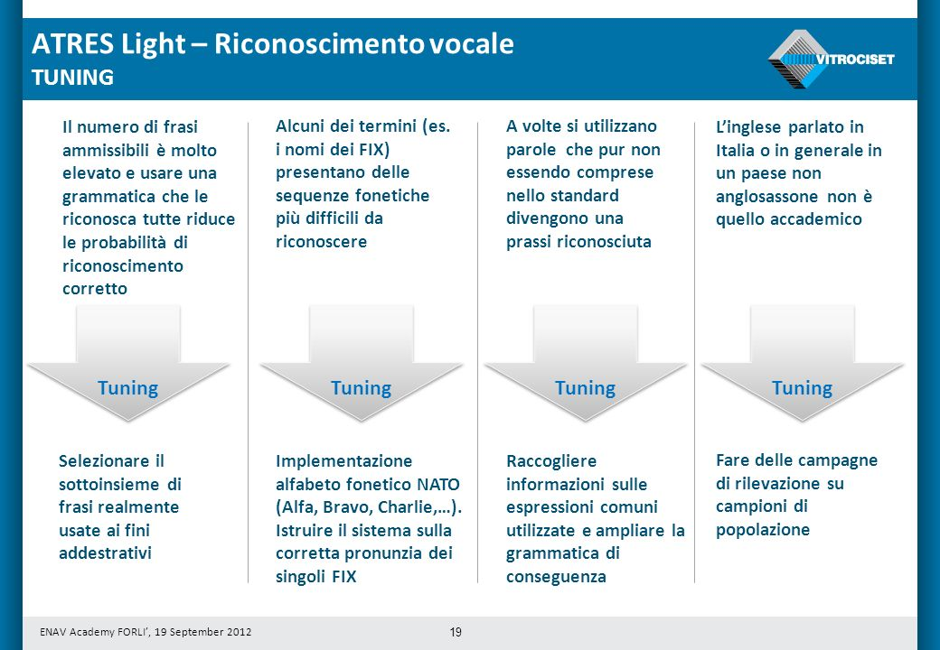 ATRES Light – Riconoscimento vocale