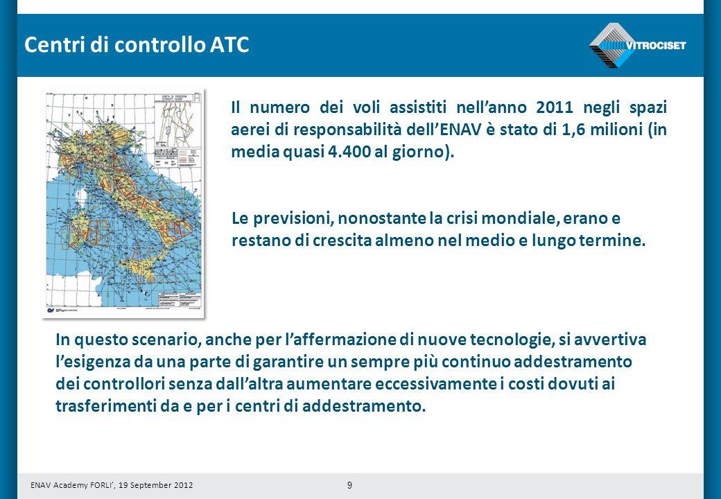 Centri di controllo ATC