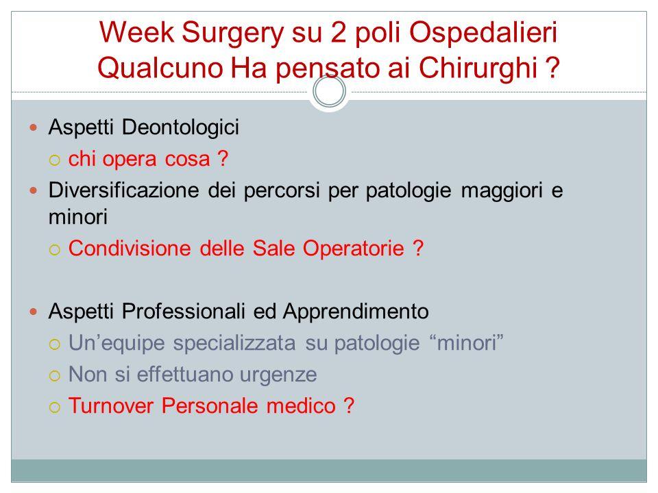 Week Surgery su 2 poli Ospedalieri Qualcuno Ha pensato ai Chirurghi