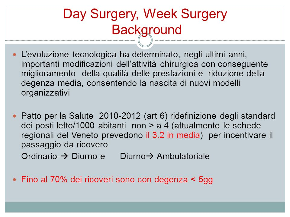 Day Surgery, Week Surgery Background