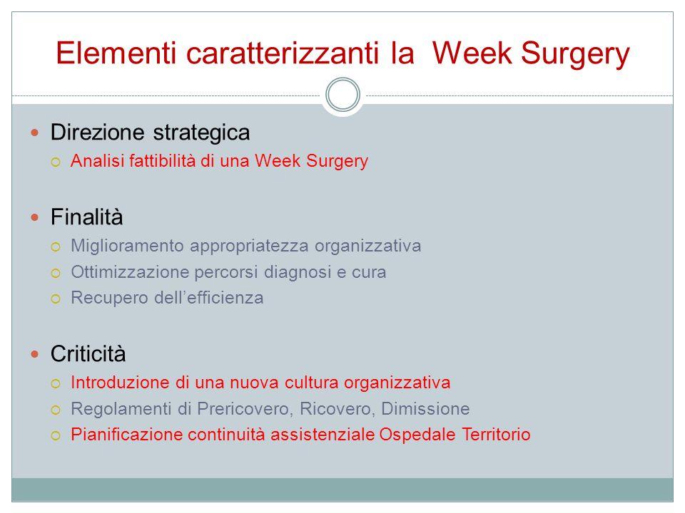 Elementi caratterizzanti la Week Surgery