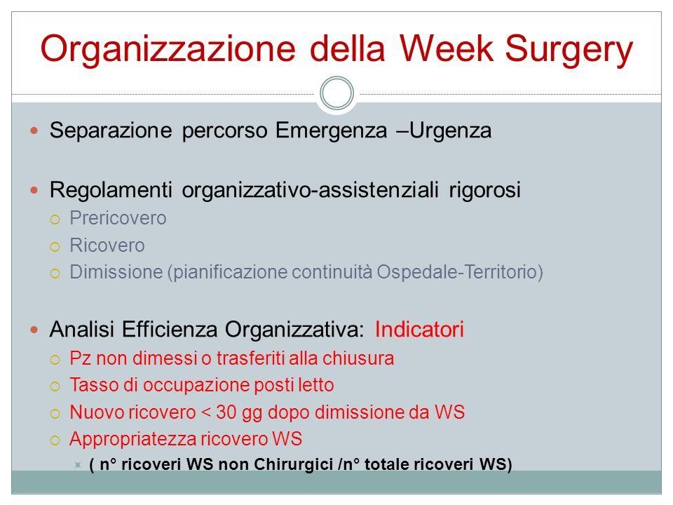 Organizzazione della Week Surgery
