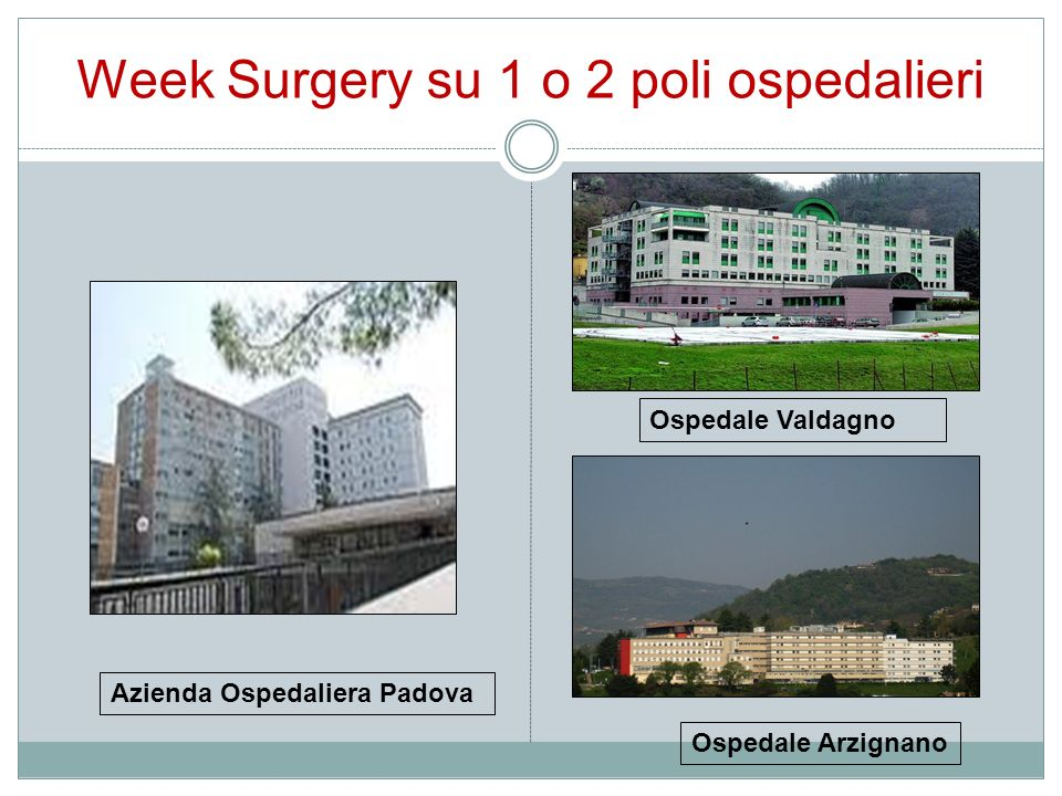 Week Surgery su 1 o 2 poli ospedalieri