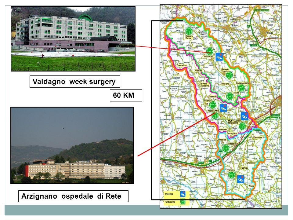 Valdagno week surgery 60 KM Arzignano ospedale di Rete