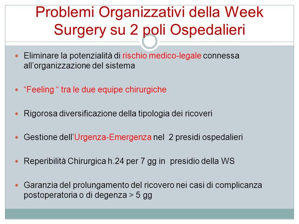 Problemi Organizzativi della Week Surgery su 2 poli Ospedalieri