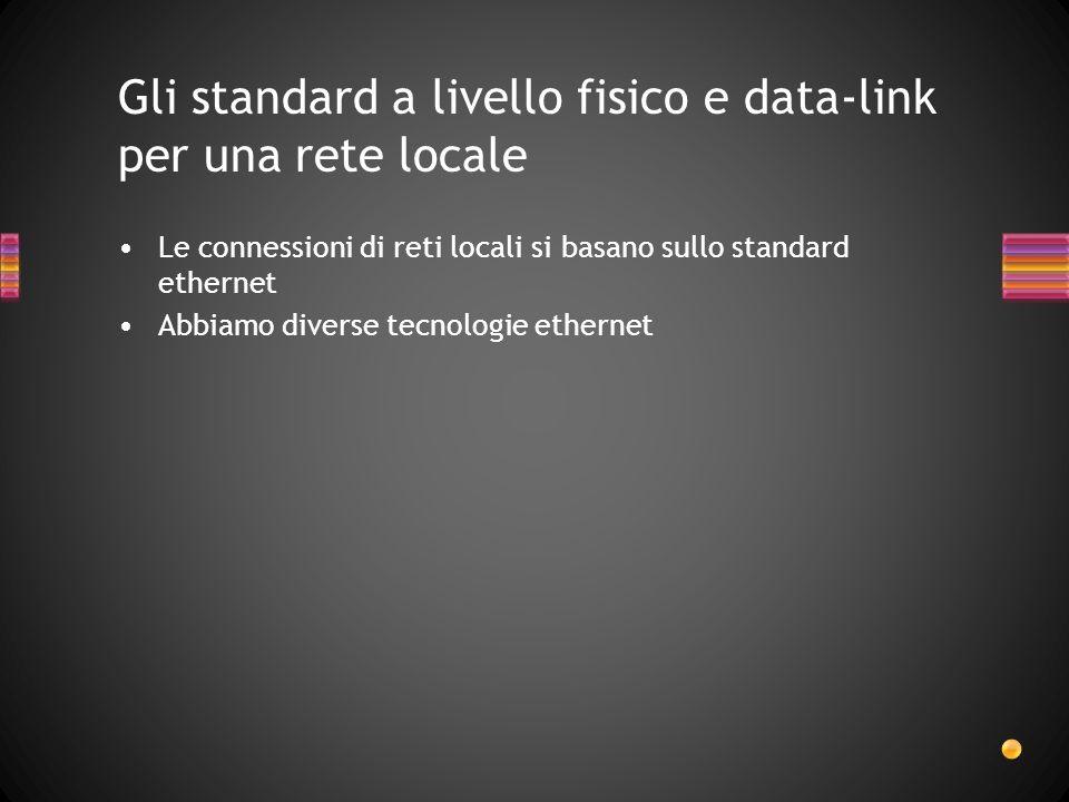 Gli standard a livello fisico e data-link per una rete locale