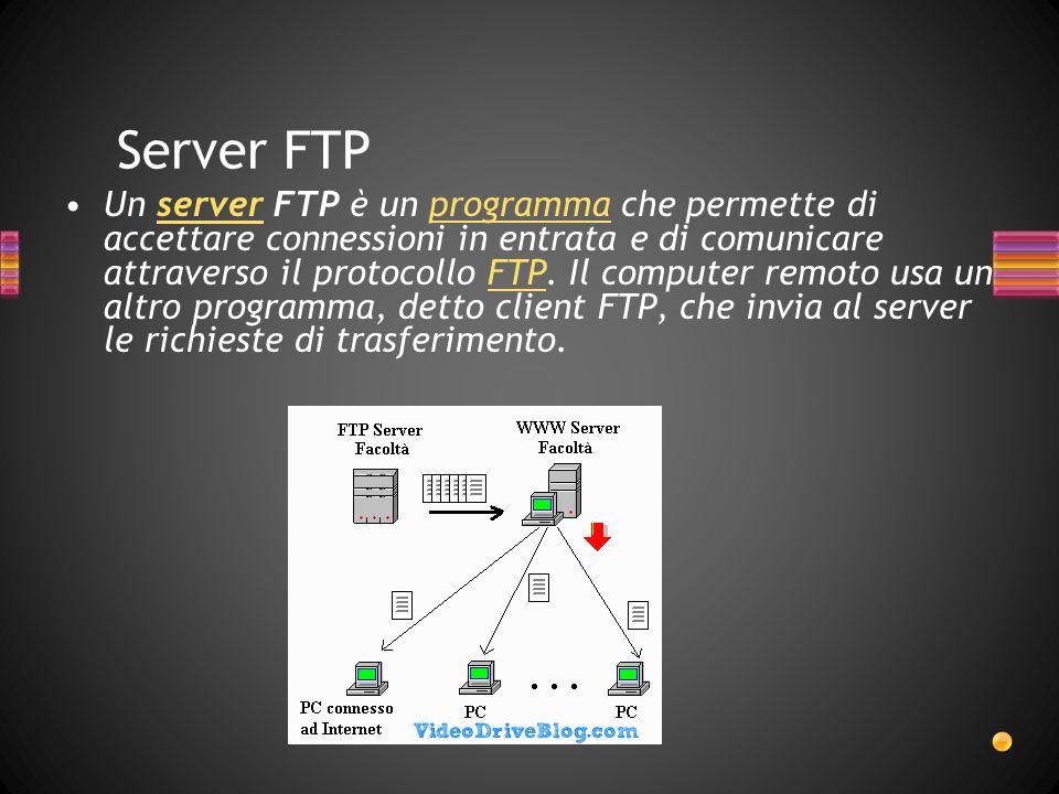 Server FTP
