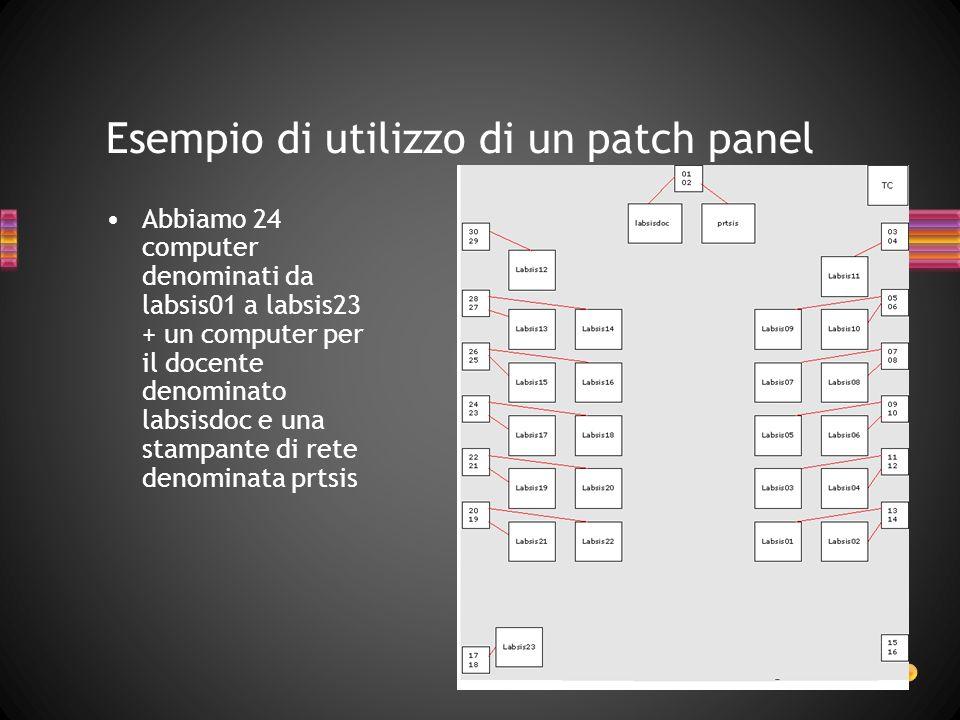 Esempio di utilizzo di un patch panel