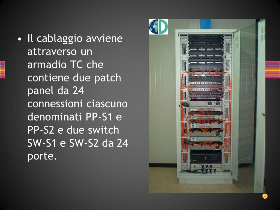 Il cablaggio avviene attraverso un armadio TC che contiene due patch panel da 24 connessioni ciascuno denominati PP-S1 e PP-S2 e due switch SW-S1 e SW-S2 da 24 porte.