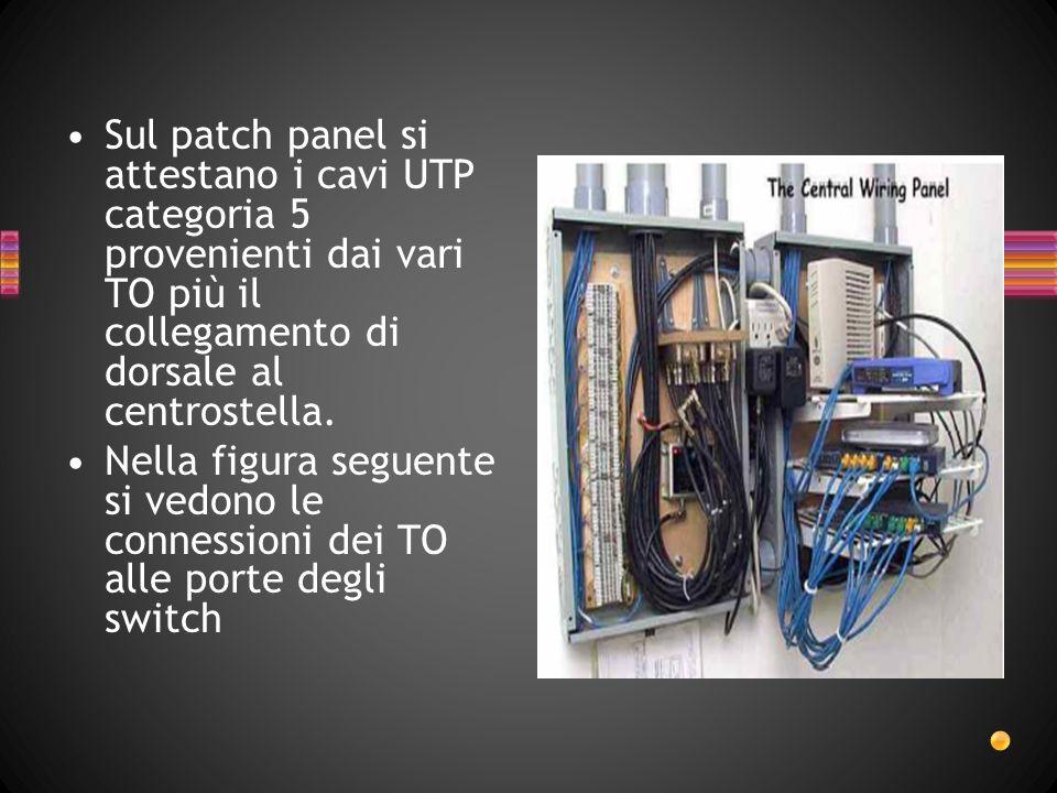Sul patch panel si attestano i cavi UTP categoria 5 provenienti dai vari TO più il collegamento di dorsale al centrostella.