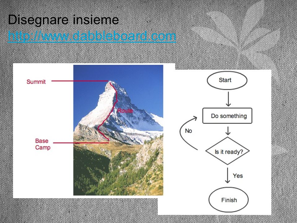Disegnare insieme http://www.dabbleboard.com