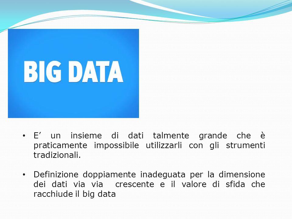 E' un insieme di dati talmente grande che è praticamente impossibile utilizzarli con gli strumenti tradizionali.