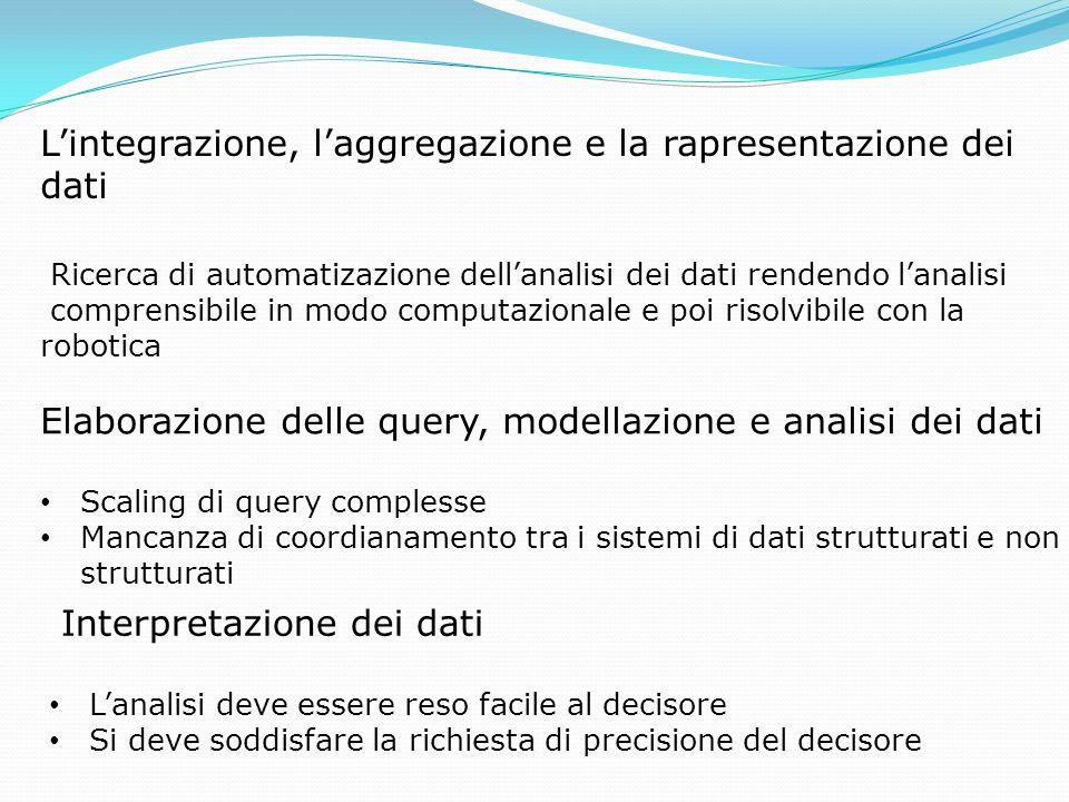 L'integrazione, l'aggregazione e la rapresentazione dei dati