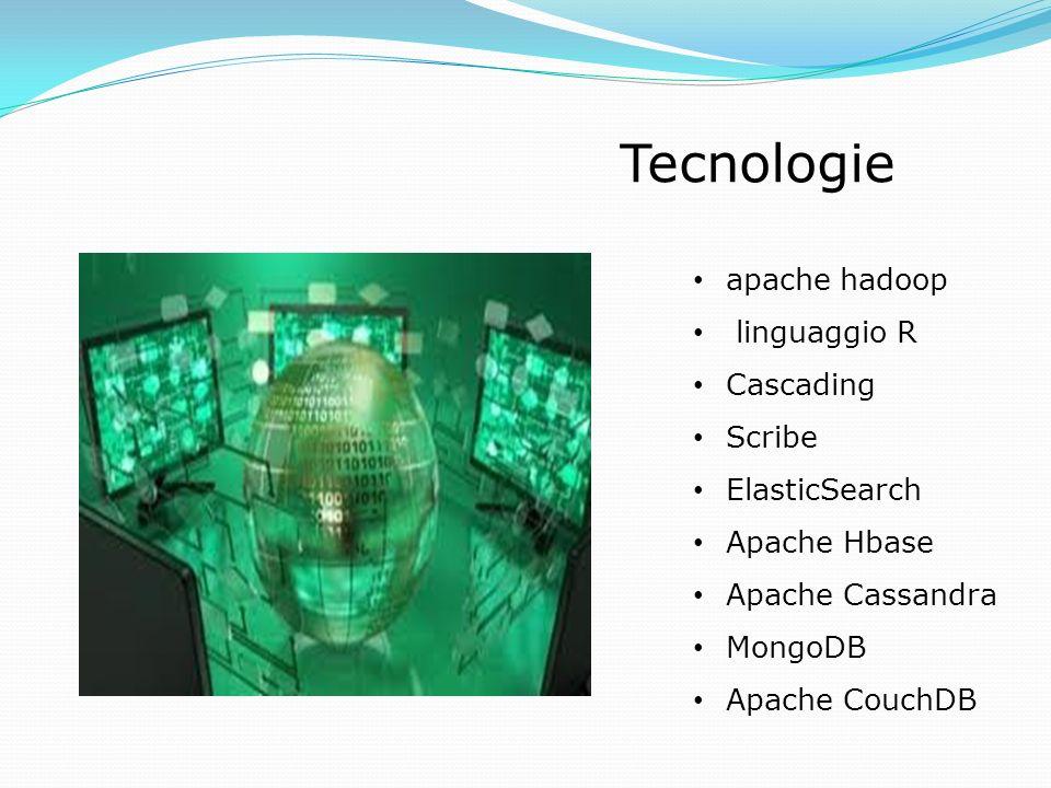 Tecnologie apache hadoop linguaggio R Cascading Scribe ElasticSearch