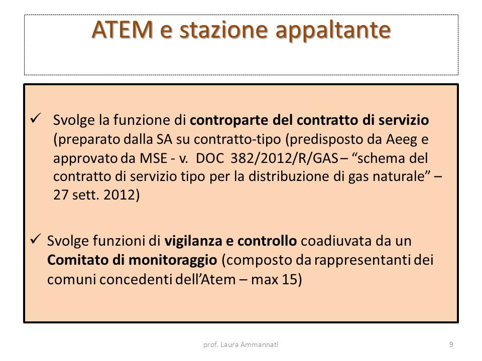 ATEM e stazione appaltante