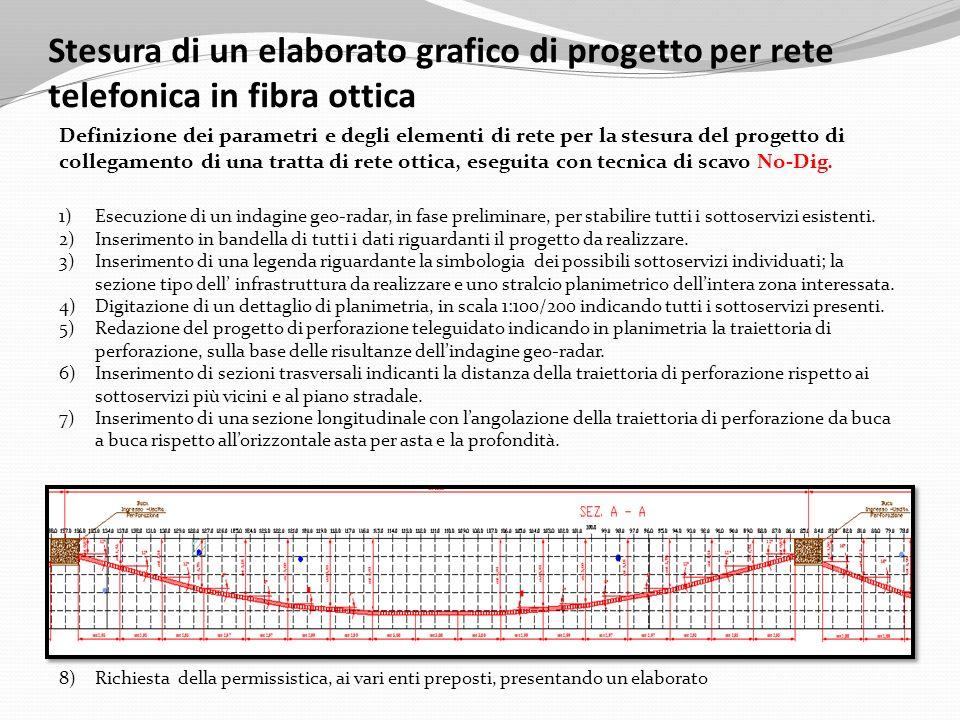 Stesura di un elaborato grafico di progetto per rete telefonica in fibra ottica
