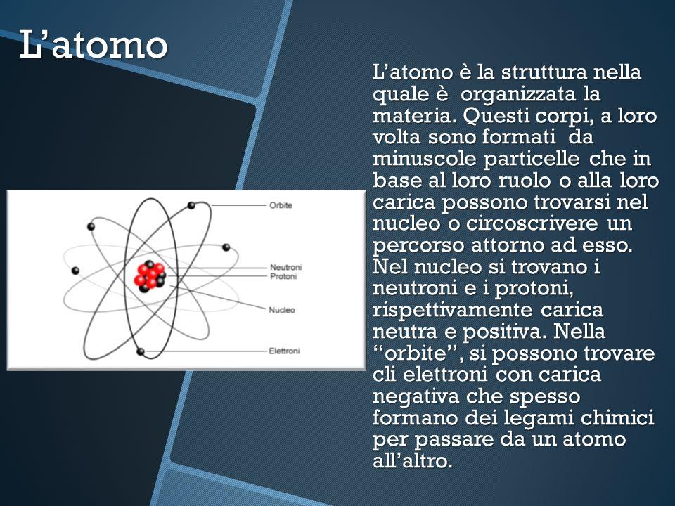 L'atomo