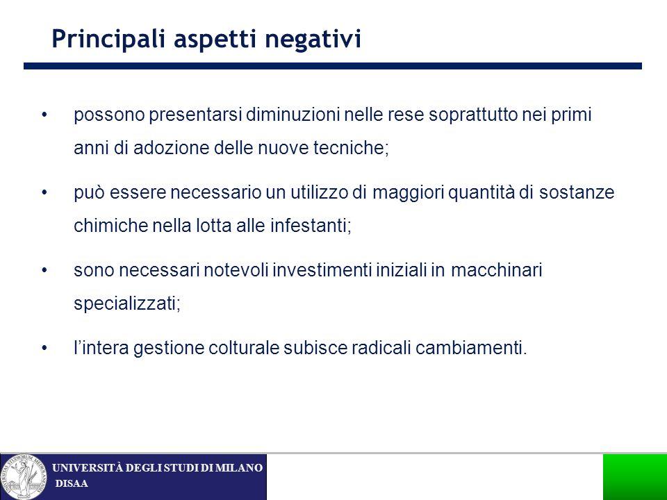 Principali aspetti negativi