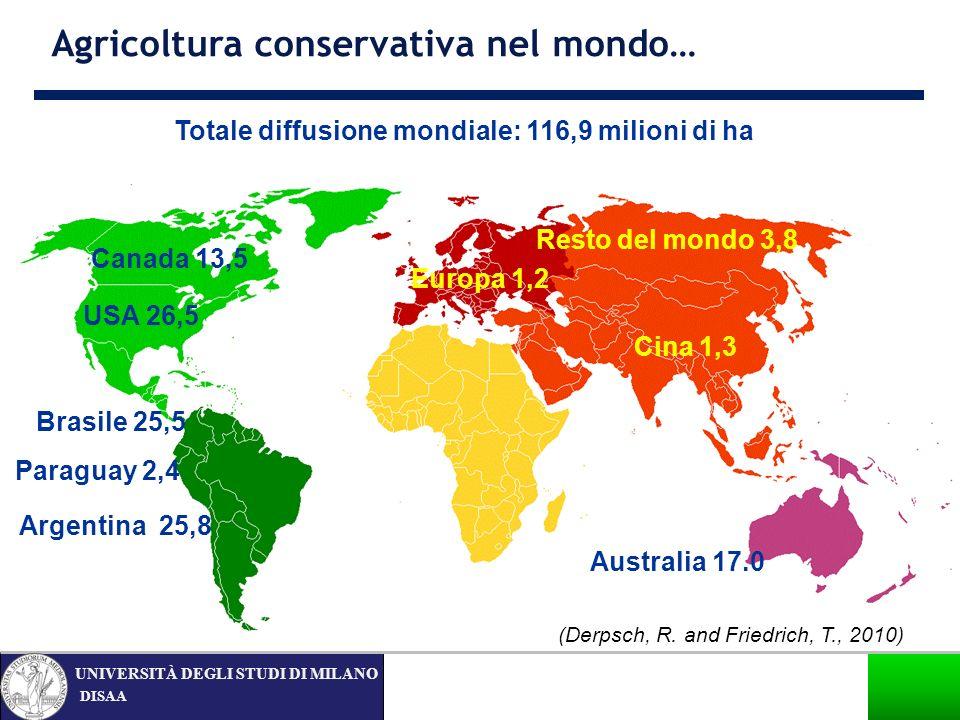 Agricoltura conservativa nel mondo…