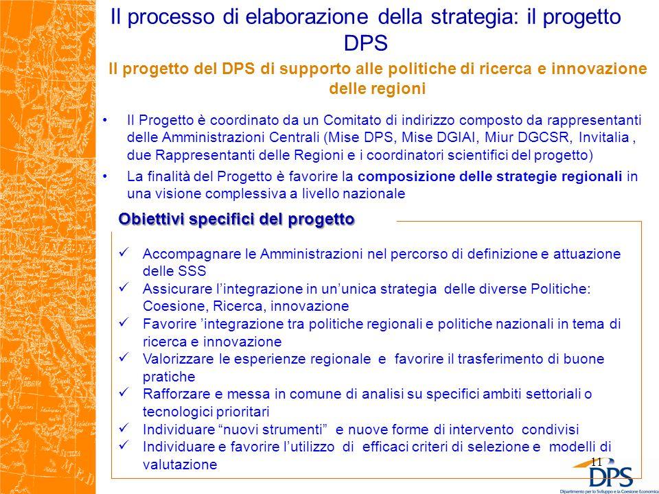 Il processo di elaborazione della strategia: il progetto DPS
