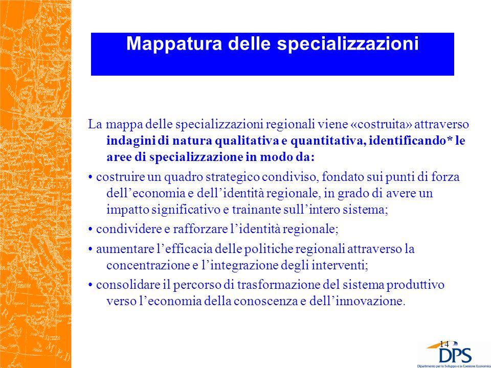 Mappatura delle specializzazioni