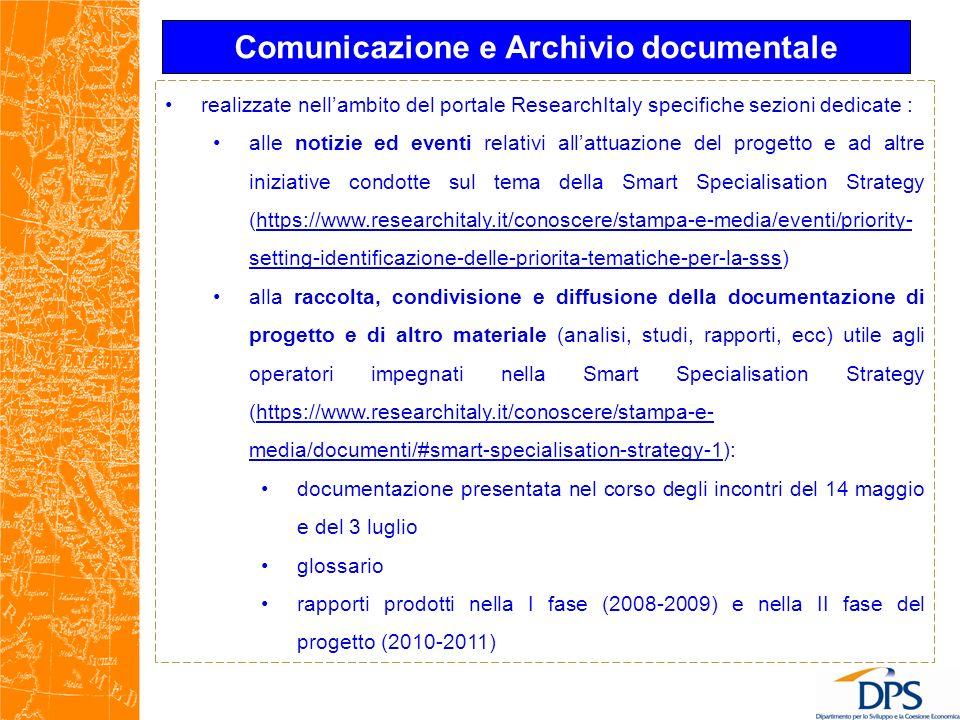 Comunicazione e Archivio documentale
