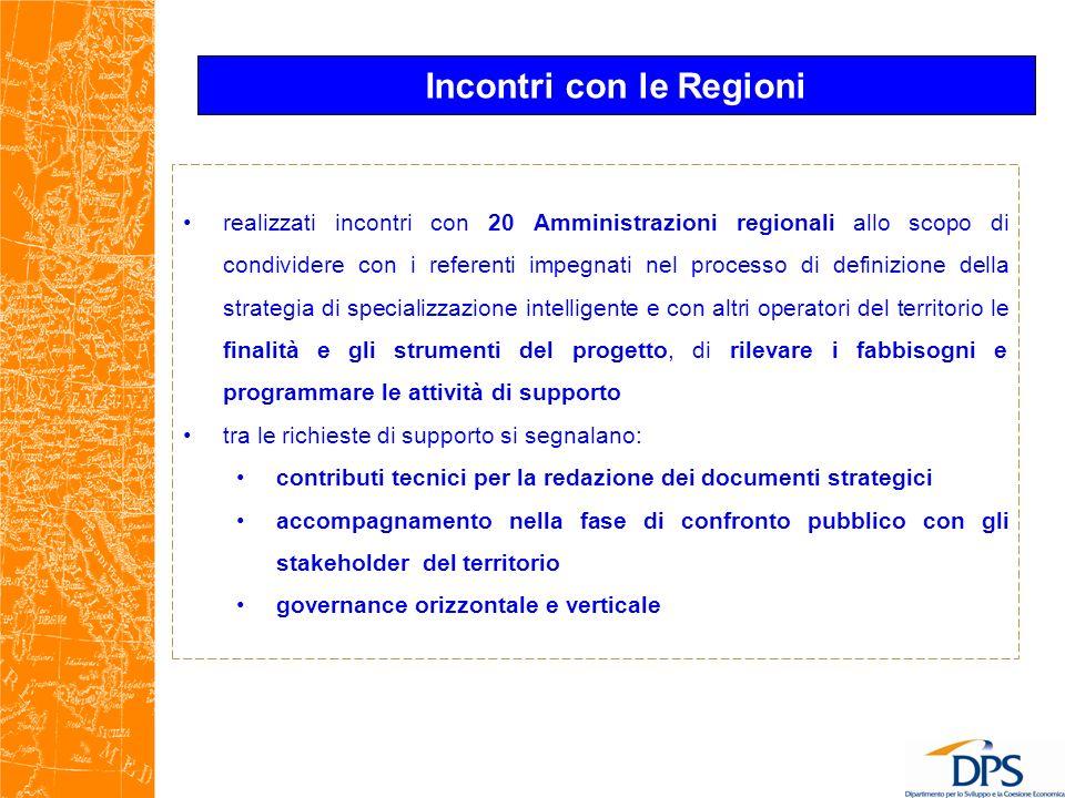 Incontri con le Regioni