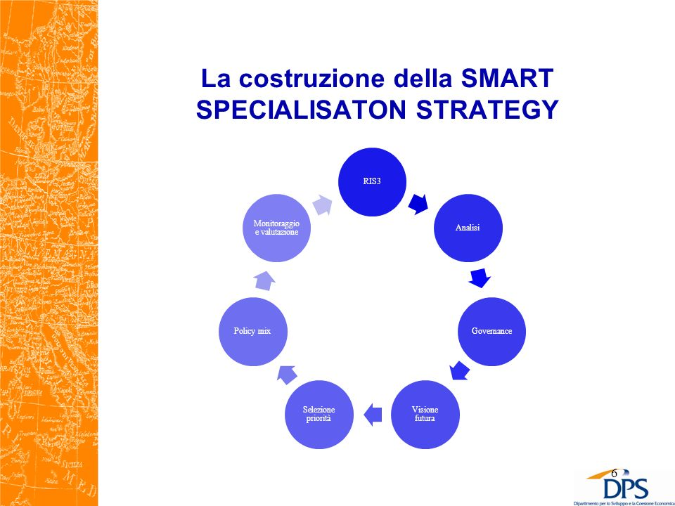 La costruzione della SMART SPECIALISATON STRATEGY