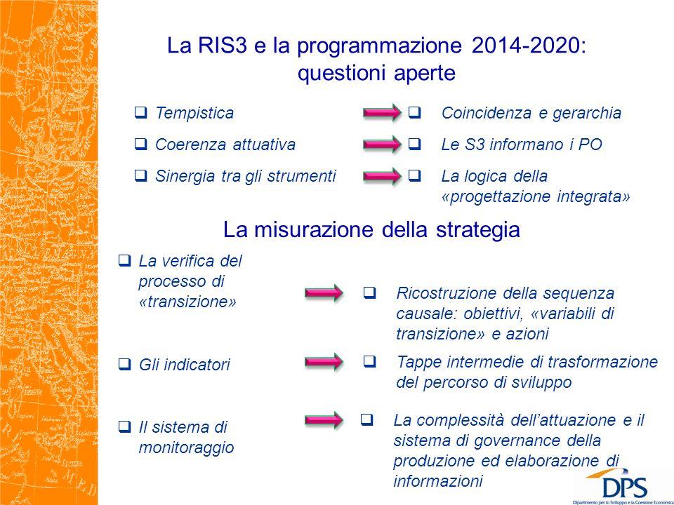 La RIS3 e la programmazione 2014-2020: questioni aperte