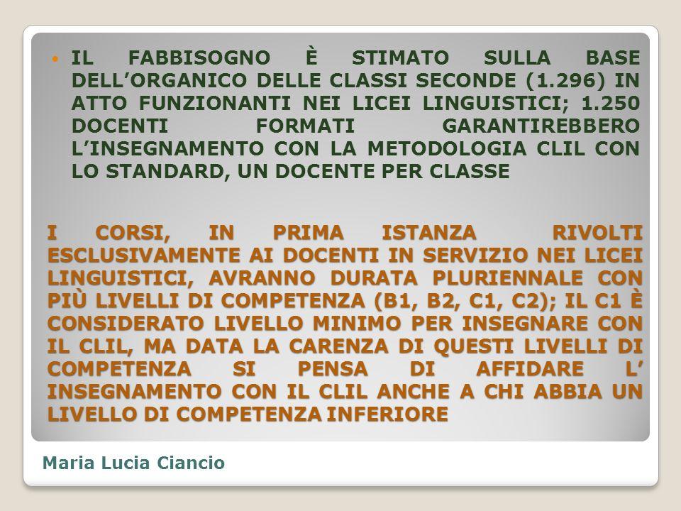 IL FABBISOGNO È STIMATO SULLA BASE DELL'ORGANICO DELLE CLASSI SECONDE (1.296) IN ATTO FUNZIONANTI NEI LICEI LINGUISTICI; 1.250 DOCENTI FORMATI GARANTIREBBERO L'INSEGNAMENTO CON LA METODOLOGIA CLIL CON LO STANDARD, UN DOCENTE PER CLASSE