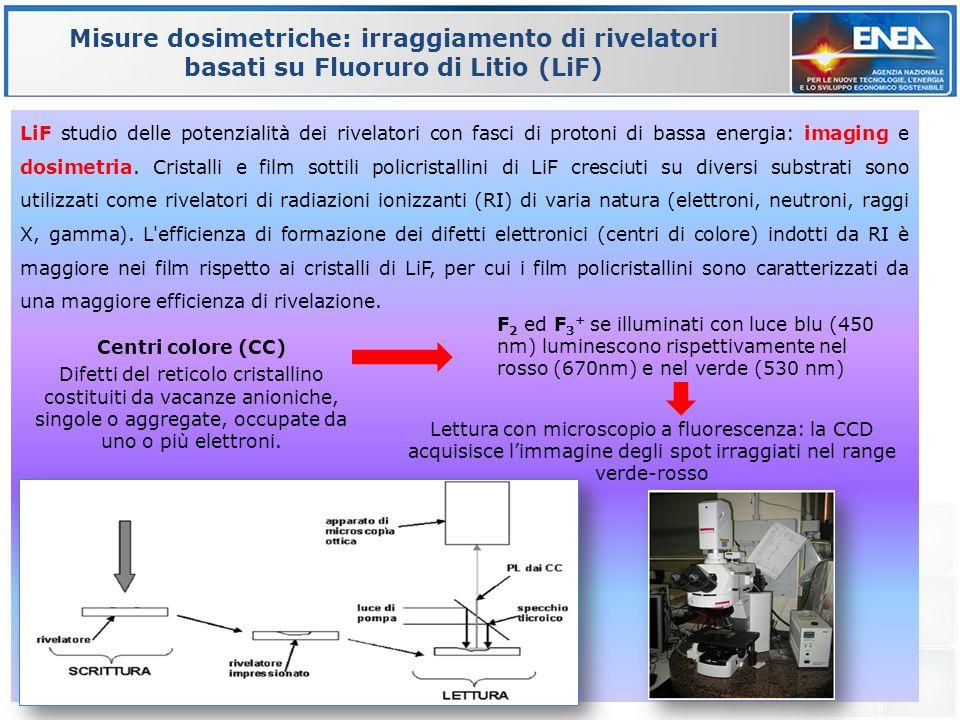 Misure dosimetriche: irraggiamento di rivelatori basati su Fluoruro di Litio (LiF)