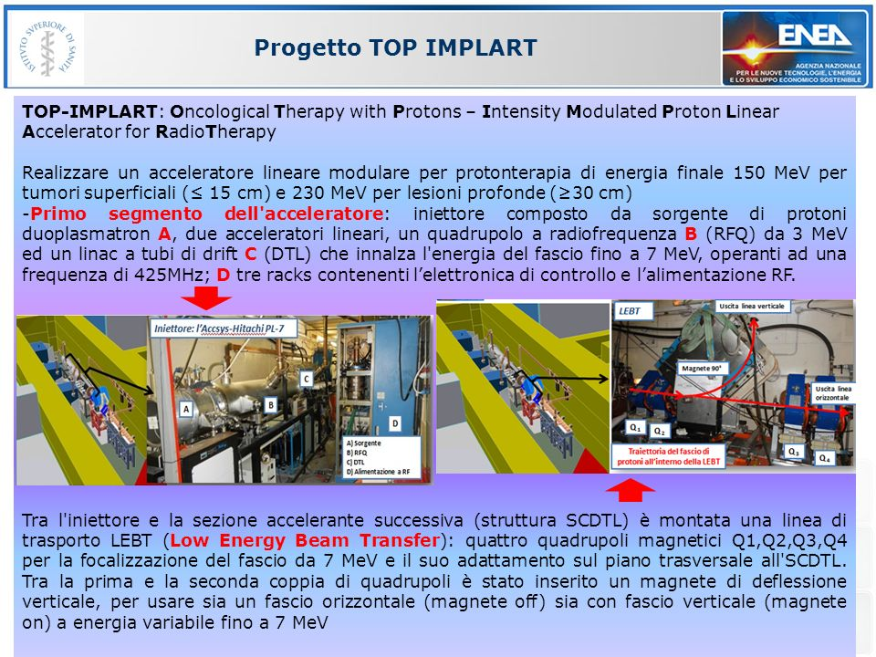 Progetto TOP IMPLART TOP-IMPLART: Oncological Therapy with Protons – Intensity Modulated Proton Linear Accelerator for RadioTherapy.