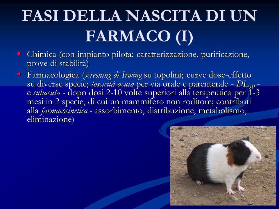 FASI DELLA NASCITA DI UN FARMACO (I)