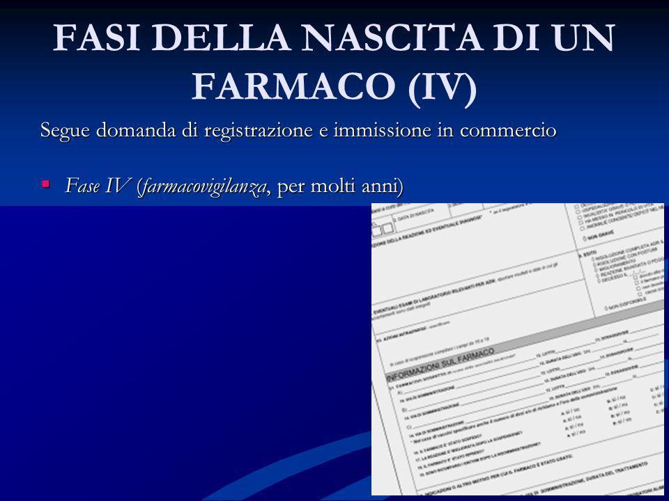 FASI DELLA NASCITA DI UN FARMACO (IV)