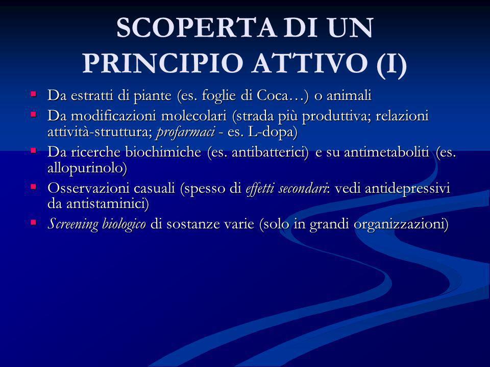 SCOPERTA DI UN PRINCIPIO ATTIVO (I)