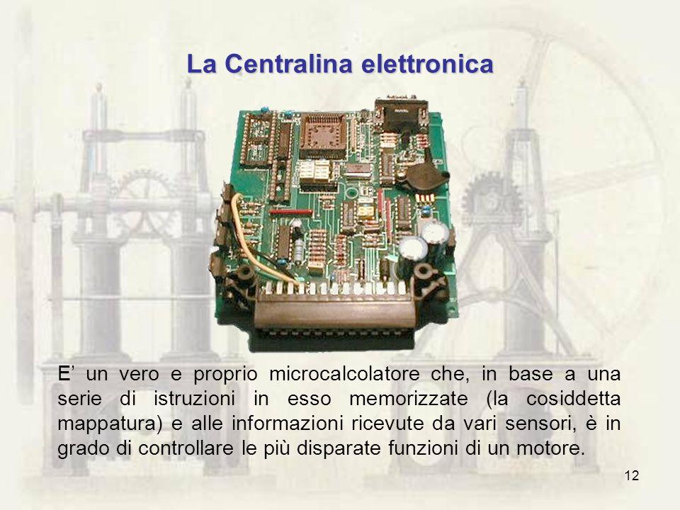 La Centralina elettronica