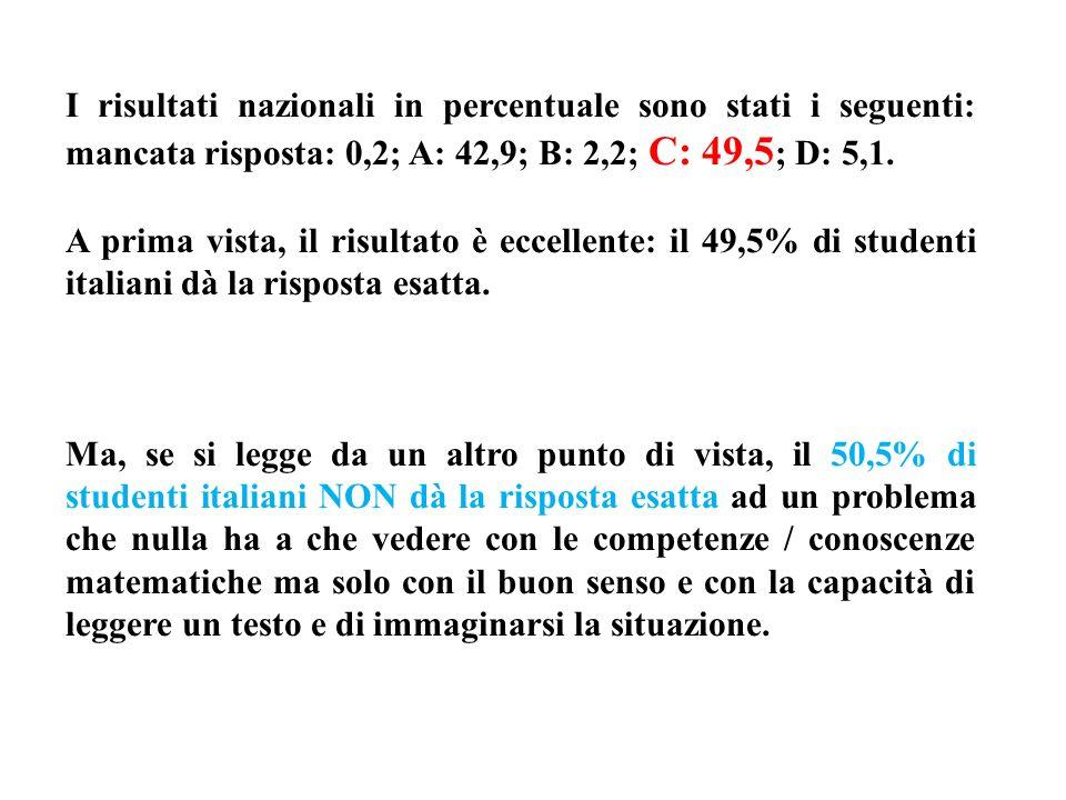 I risultati nazionali in percentuale sono stati i seguenti: mancata risposta: 0,2; A: 42,9; B: 2,2; C: 49,5; D: 5,1.