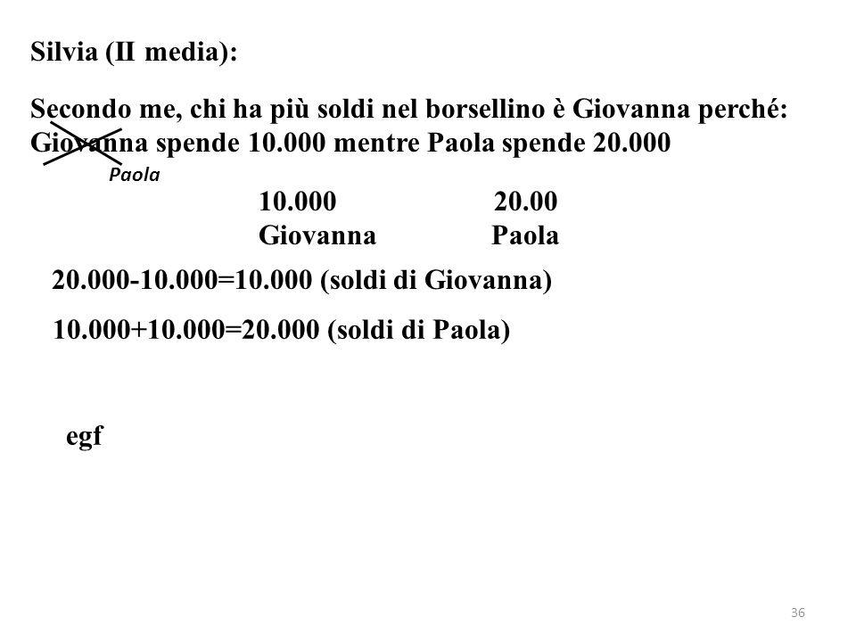 Secondo me, chi ha più soldi nel borsellino è Giovanna perché: