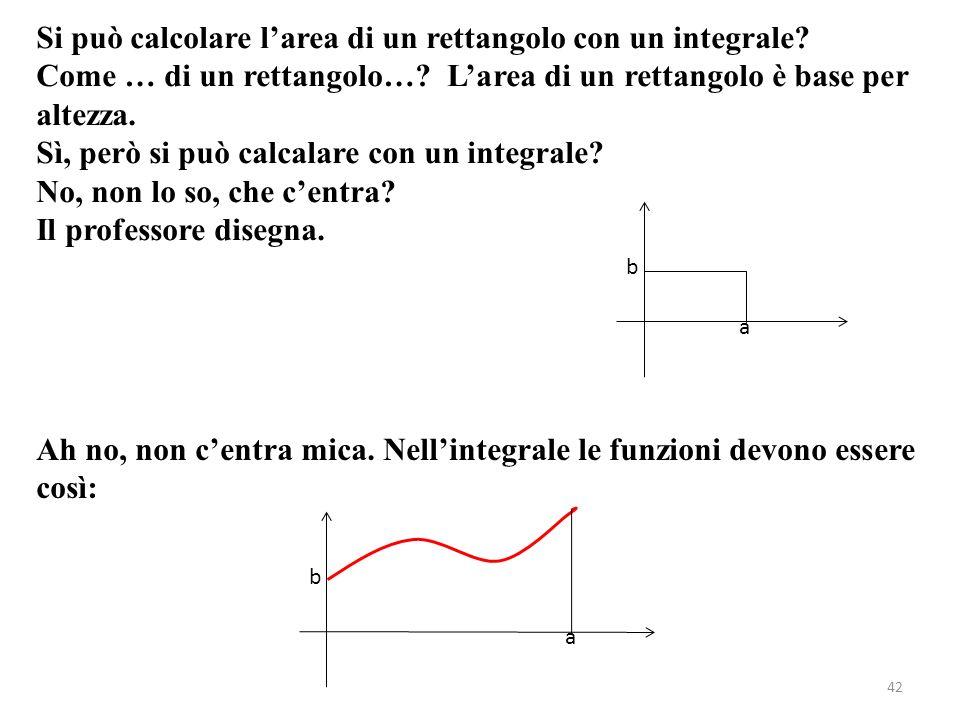 Si può calcolare l'area di un rettangolo con un integrale