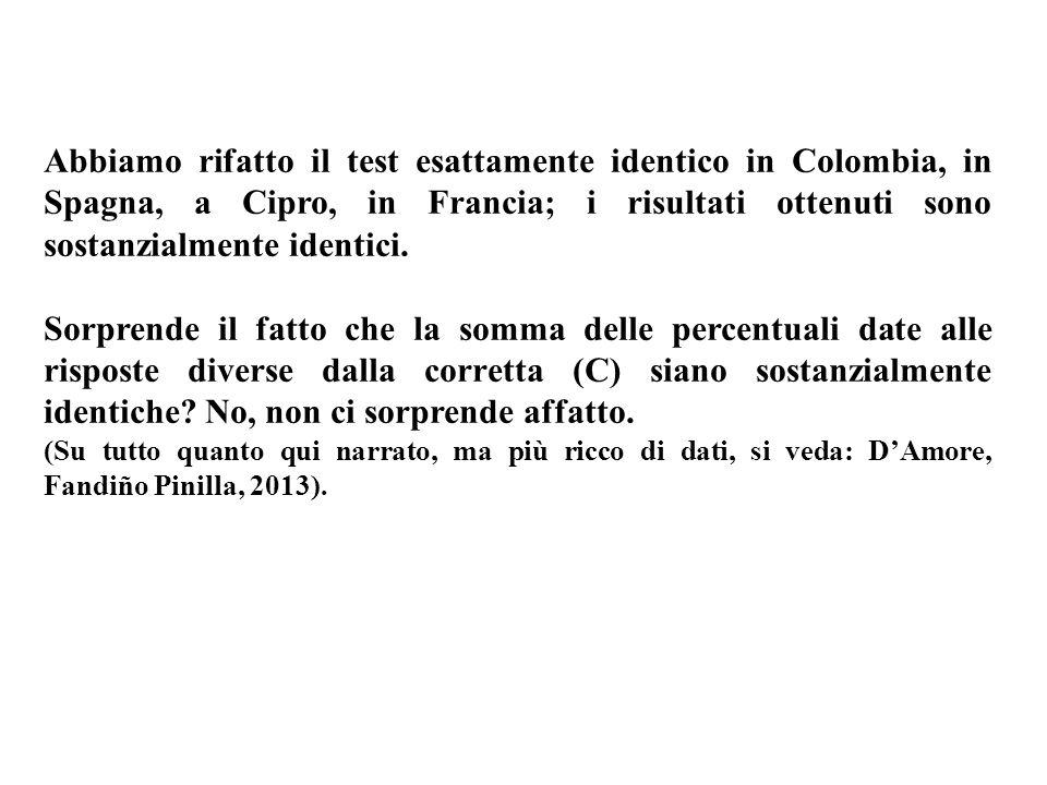 Abbiamo rifatto il test esattamente identico in Colombia, in Spagna, a Cipro, in Francia; i risultati ottenuti sono sostanzialmente identici.